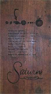 Saturn Panel